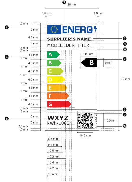 New EU Energy Label